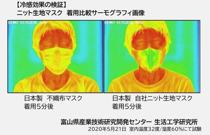 不織布 マスク 効果